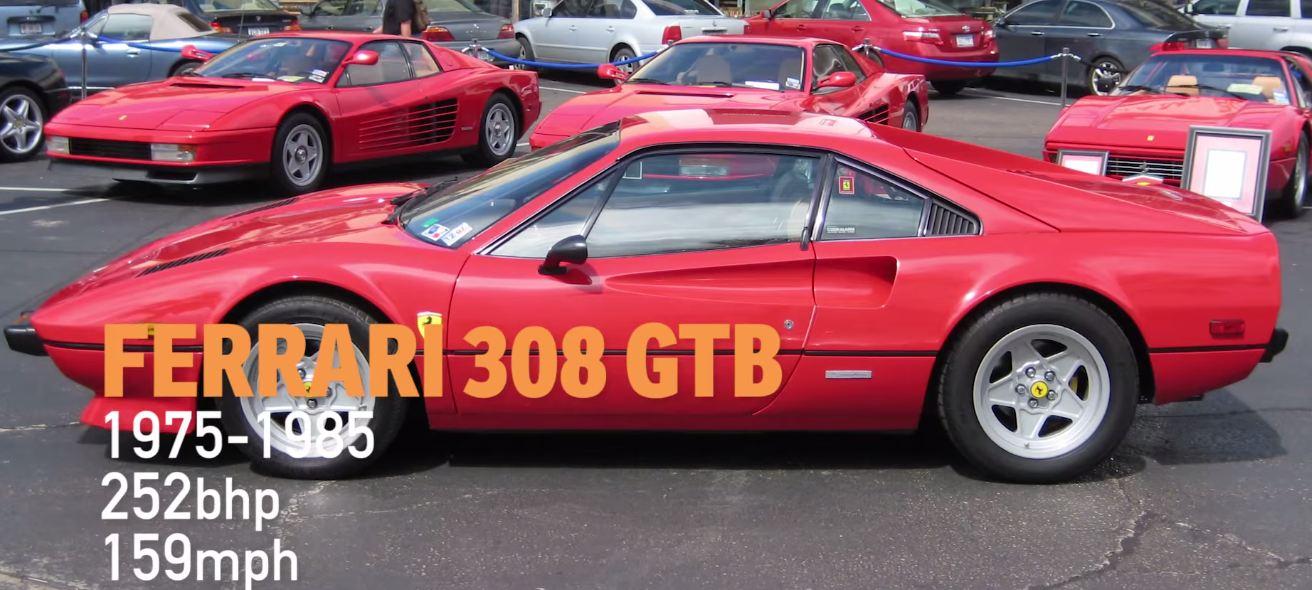 ferrari-308-gtb-1975-1985