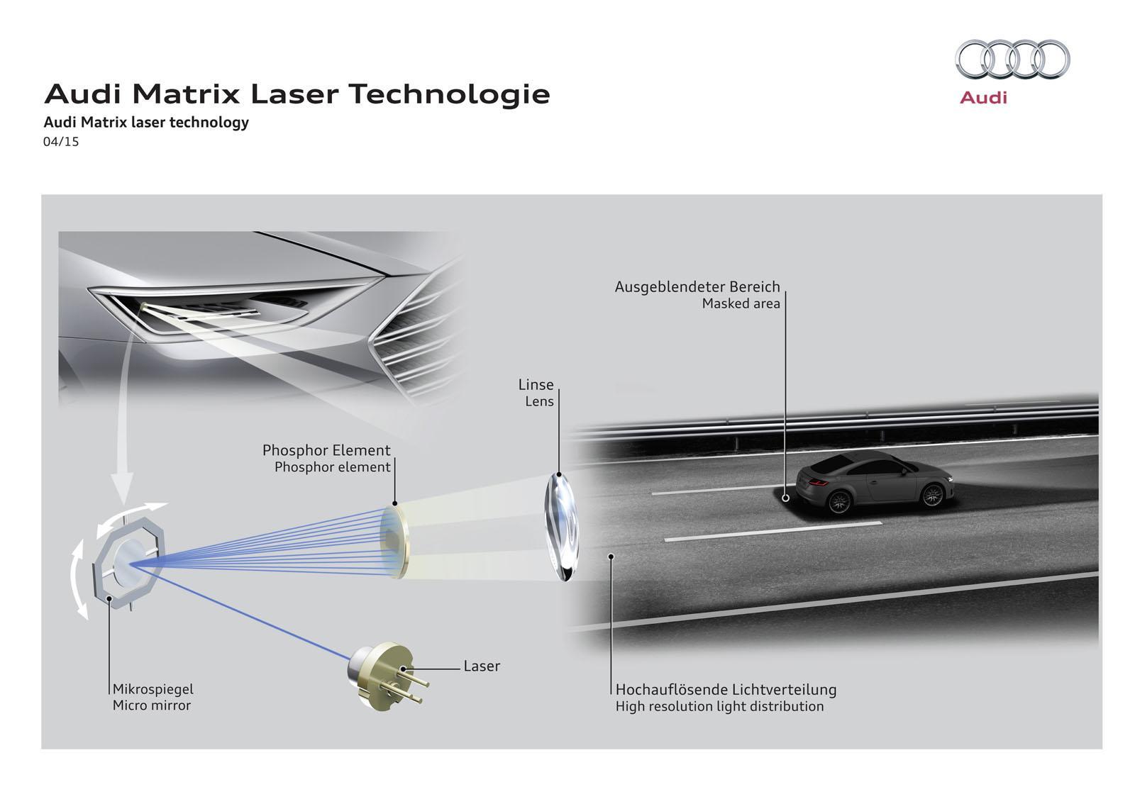 Фары/головная оптика Audi Matrix Laser