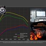 BMW X5 M50d тюнинг от G-Power