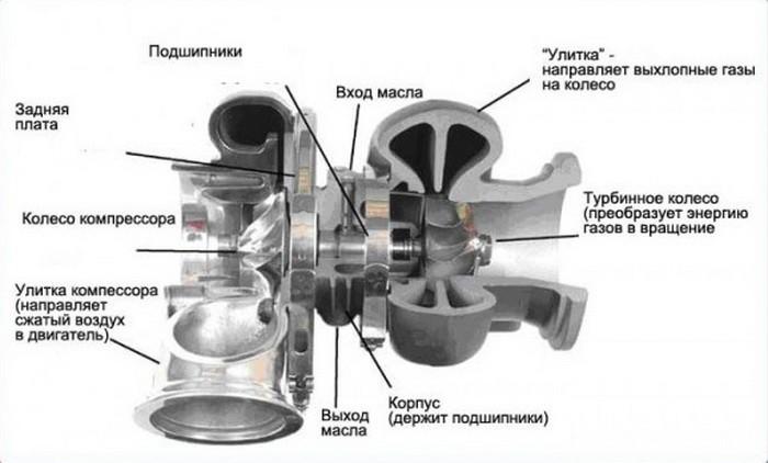 turbo-4