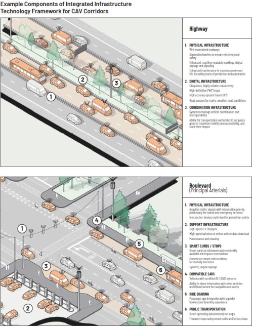 В США построят специальную дорогу для обучения беспилотных автомобилей