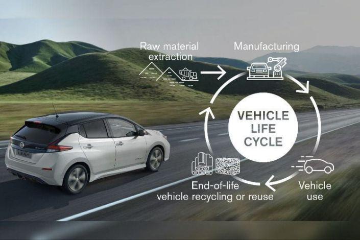 Nissan перестанет выпускать автомобили с традиционными двигателями